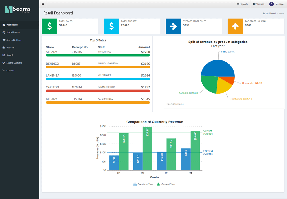 Seams System POS retail dashboard